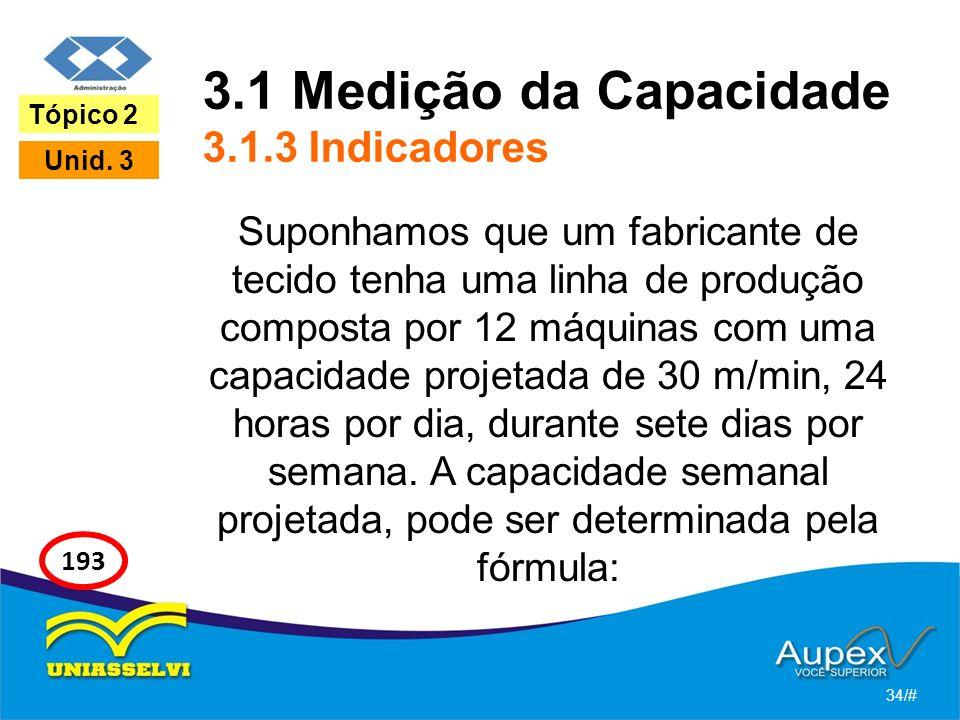 3.1 Medição da Capacidade 3.1.3 Indicadores Suponhamos que um fabricante de tecido tenha uma linha de produção composta por 12 máquinas com uma capaci