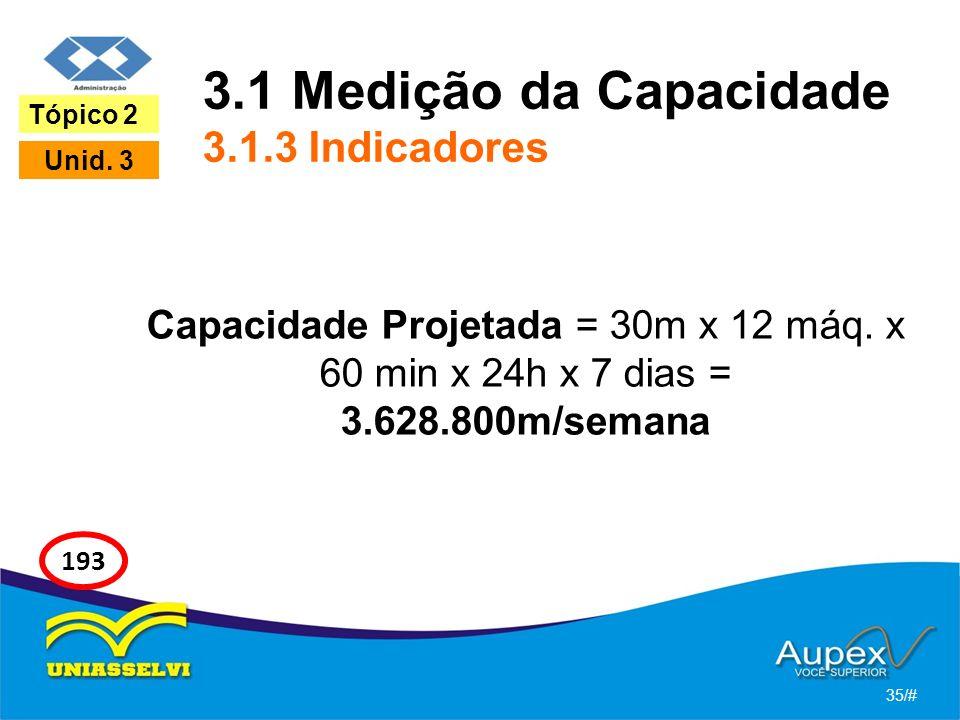 3.1 Medição da Capacidade 3.1.3 Indicadores Capacidade Projetada = 30m x 12 máq. x 60 min x 24h x 7 dias = 3.628.800m/semana 35/# Tópico 2 Unid. 3 193