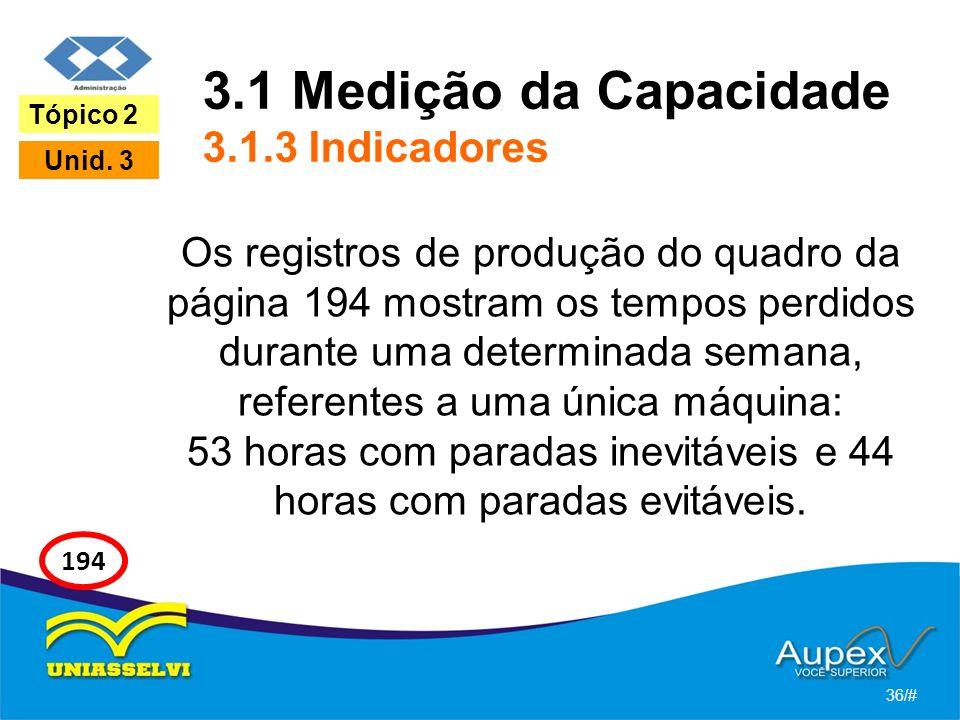 3.1 Medição da Capacidade 3.1.3 Indicadores Os registros de produção do quadro da página 194 mostram os tempos perdidos durante uma determinada semana