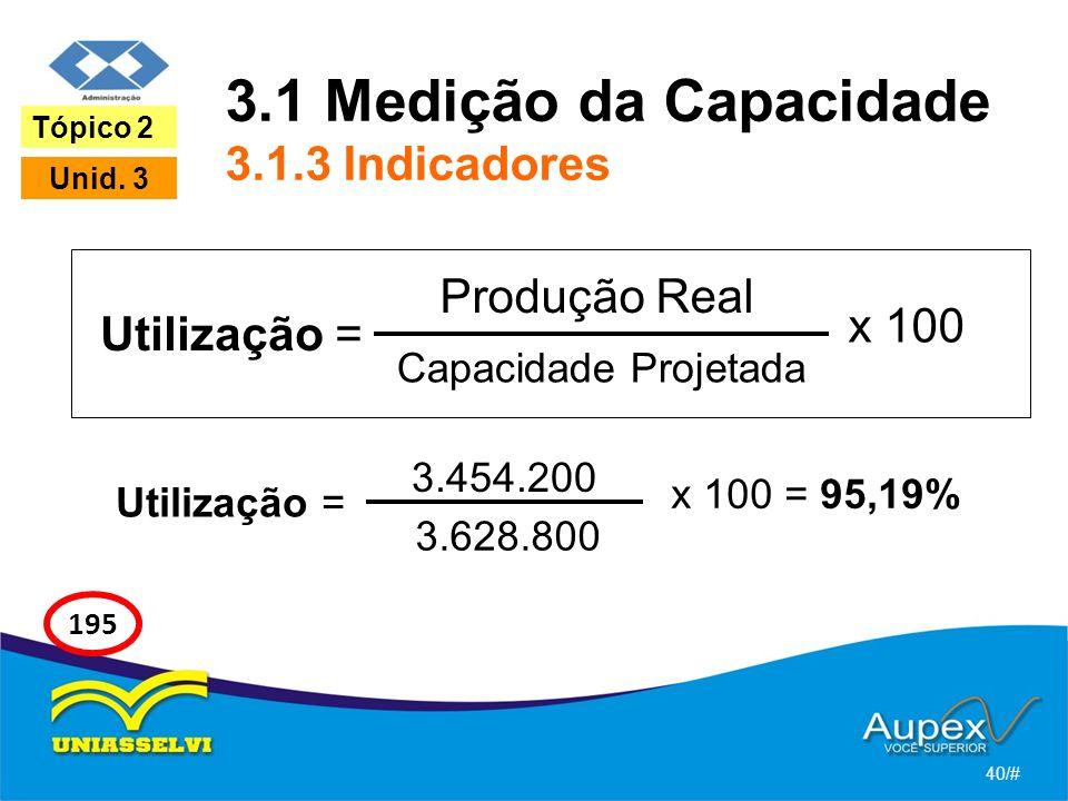 3.1 Medição da Capacidade 3.1.3 Indicadores Utilização = 40/# Tópico 2 Unid. 3 195 Produção Real Capacidade Projetada x 100 Utilização = 3.454.200 3.6