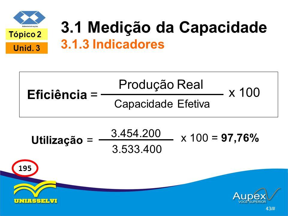 3.1 Medição da Capacidade 3.1.3 Indicadores 43/# Tópico 2 Unid. 3 195 Eficiência = Produção Real Capacidade Efetiva x 100 Utilização = 3.454.200 3.533