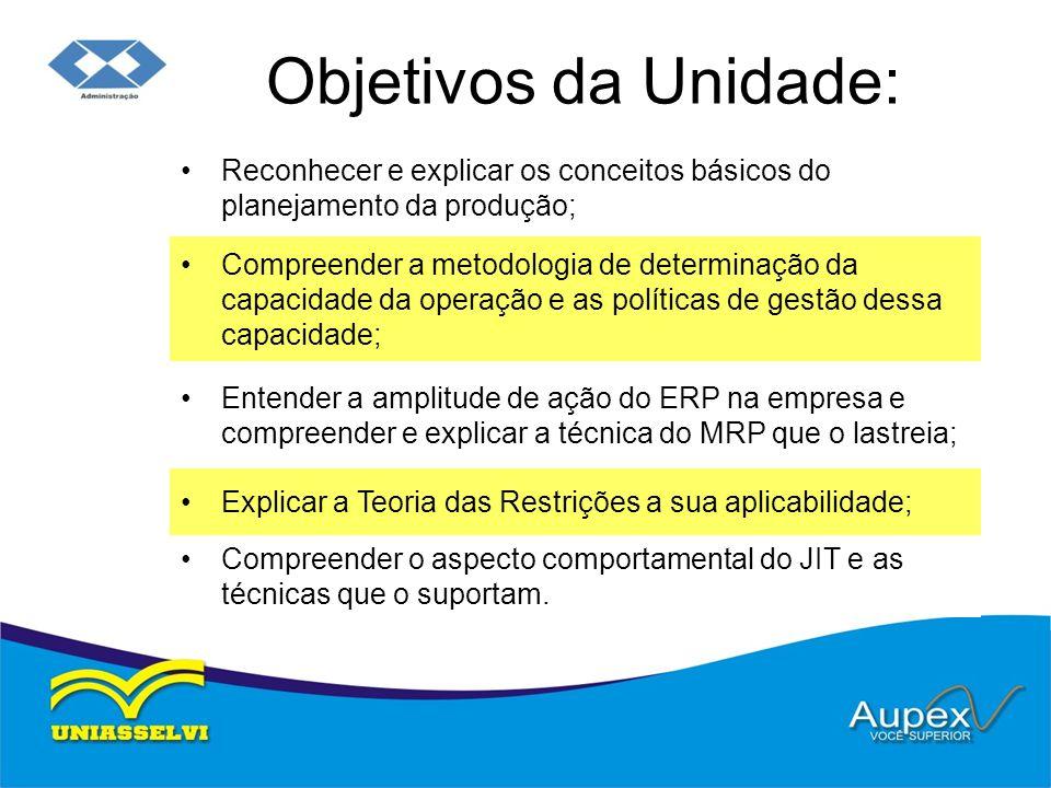 Objetivos da Unidade: Reconhecer e explicar os conceitos básicos do planejamento da produção; Compreender a metodologia de determinação da capacidade