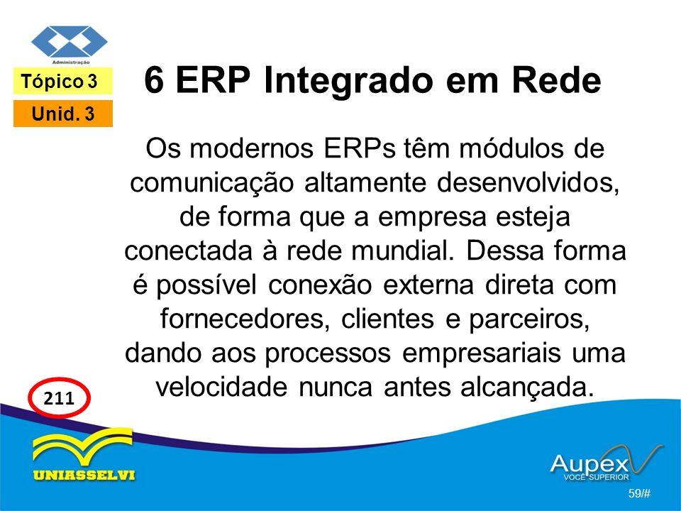 6 ERP Integrado em Rede Os modernos ERPs têm módulos de comunicação altamente desenvolvidos, de forma que a empresa esteja conectada à rede mundial.
