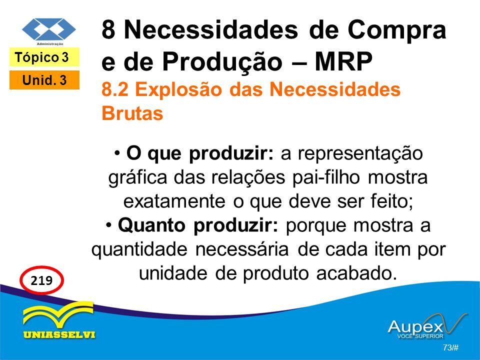 8 Necessidades de Compra e de Produção – MRP 8.2 Explosão das Necessidades Brutas O que produzir: a representação gráfica das relações pai-filho mostr
