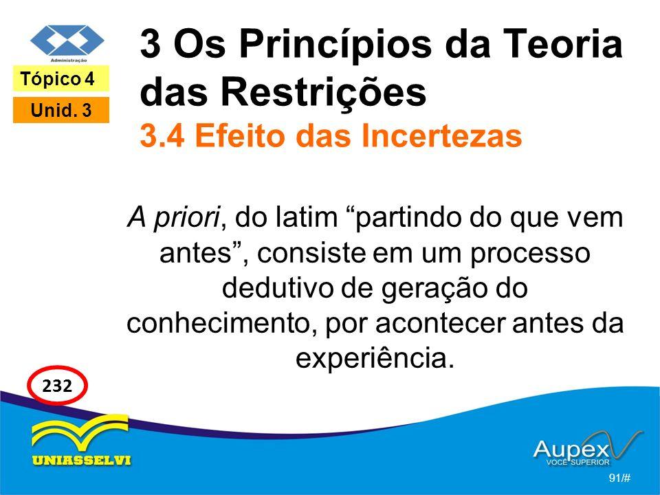 3 Os Princípios da Teoria das Restrições 3.4 Efeito das Incertezas A priori, do latim partindo do que vem antes, consiste em um processo dedutivo de geração do conhecimento, por acontecer antes da experiência.
