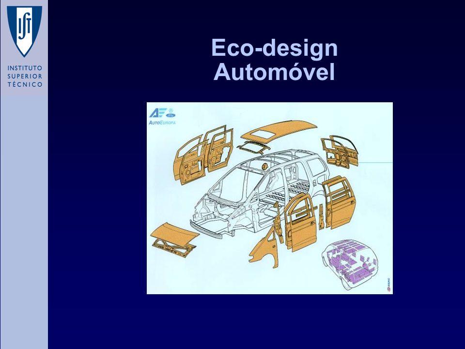 Eco-design Automóvel