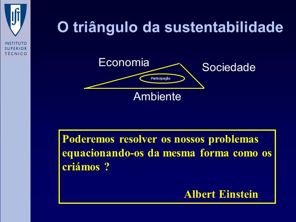 O triângulo da sustentabilidade Ambiente Sociedade Economia Participação Poderemos resolver os nossos problemas equacionando-os da mesma forma como os