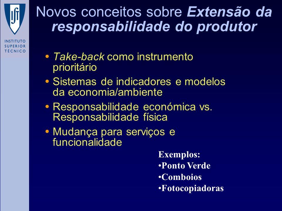 Novos conceitos sobre Extensão da responsabilidade do produtor Take-back como instrumento prioritário Sistemas de indicadores e modelos da economia/am