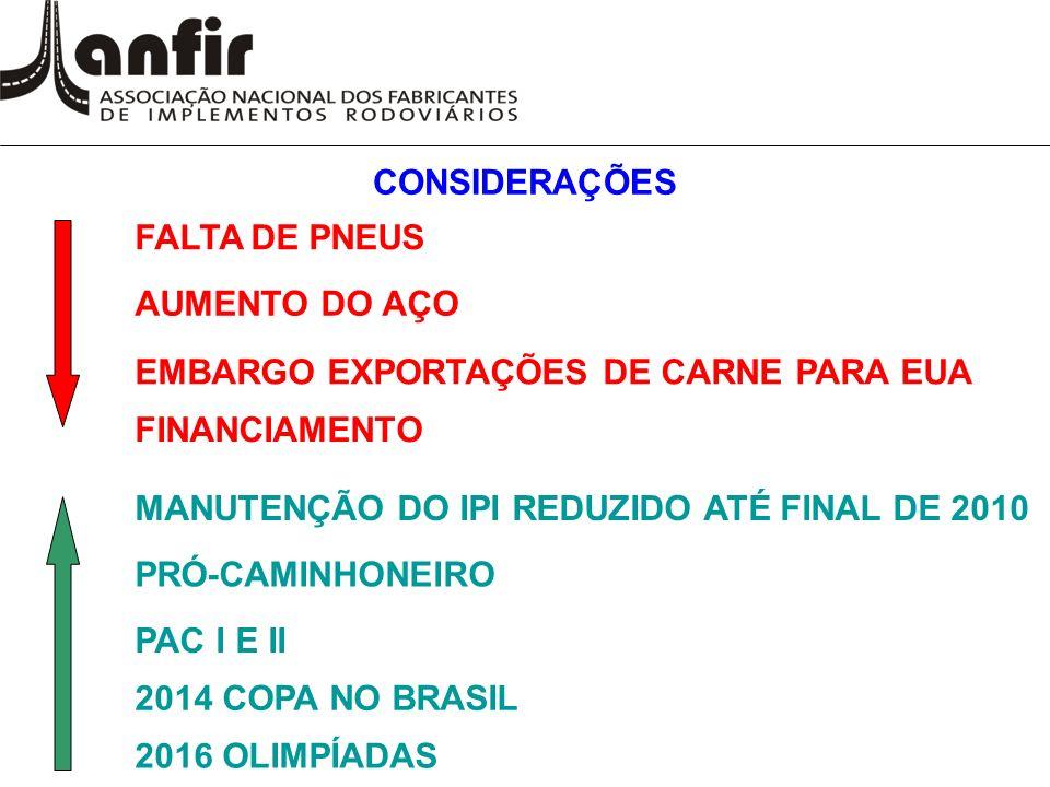 CONSIDERAÇÕES FALTA DE PNEUS AUMENTO DO AÇO EMBARGO EXPORTAÇÕES DE CARNE PARA EUA MANUTENÇÃO DO IPI REDUZIDO ATÉ FINAL DE 2010 PRÓ-CAMINHONEIRO PAC I E II 2014 COPA NO BRASIL 2016 OLIMPÍADAS FINANCIAMENTO