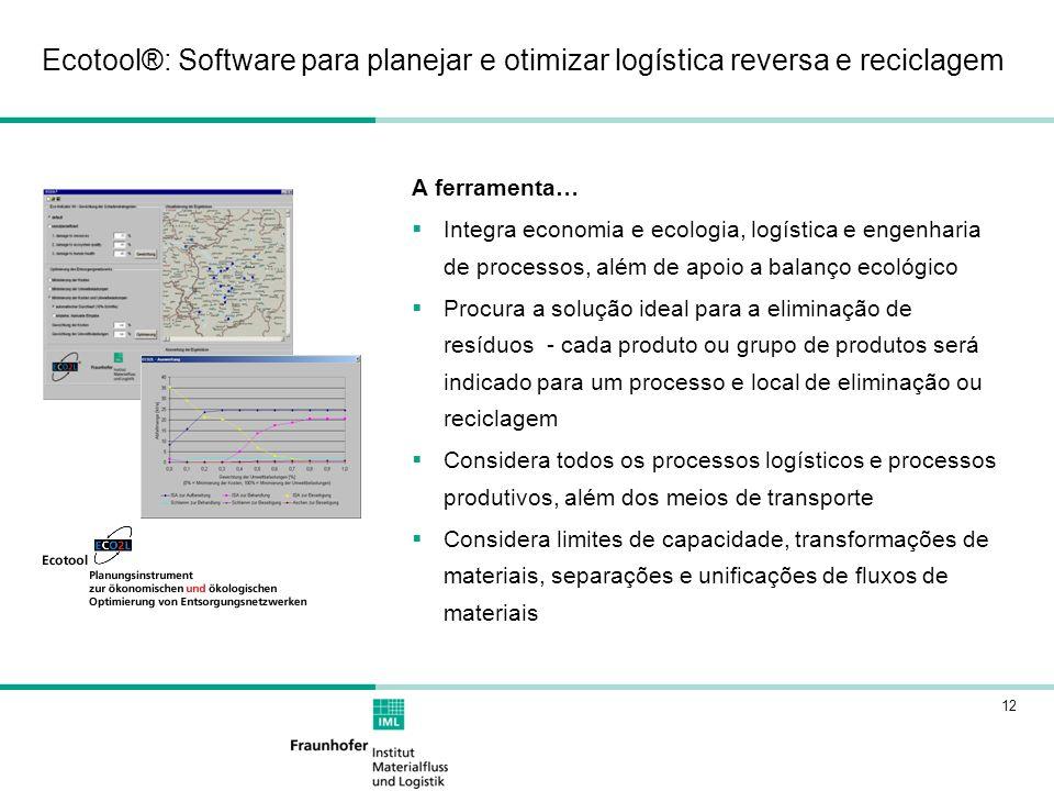 12 Ecotool®: Software para planejar e otimizar logística reversa e reciclagem A ferramenta… Integra economia e ecologia, logística e engenharia de pro