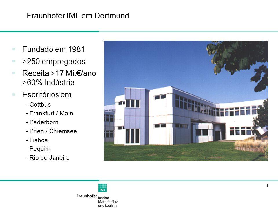 1 Fraunhofer IML em Dortmund Fundado em 1981 >250 empregados Receita >17 Mi./ano >60% Indústria Escritórios em - Cottbus - Frankfurt / Main - Paderborn - Prien / Chiemsee - Lisboa - Pequim - Rio de Janeiro