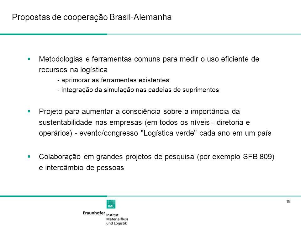 19 Propostas de cooperação Brasil-Alemanha Metodologias e ferramentas comuns para medir o uso eficiente de recursos na logística - aprimorar as ferramentas existentes - integração da simulação nas cadeias de suprimentos Projeto para aumentar a consciência sobre a importância da sustentabilidade nas empresas (em todos os níveis - diretoria e operários) - evento/congresso Logística verde cada ano em um país Colaboração em grandes projetos de pesquisa (por exemplo SFB 809) e intercâmbio de pessoas