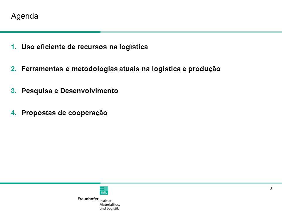 3 Agenda 1.Uso eficiente de recursos na logística 2.Ferramentas e metodologias atuais na logística e produção 3.Pesquisa e Desenvolvimento 4.Propostas