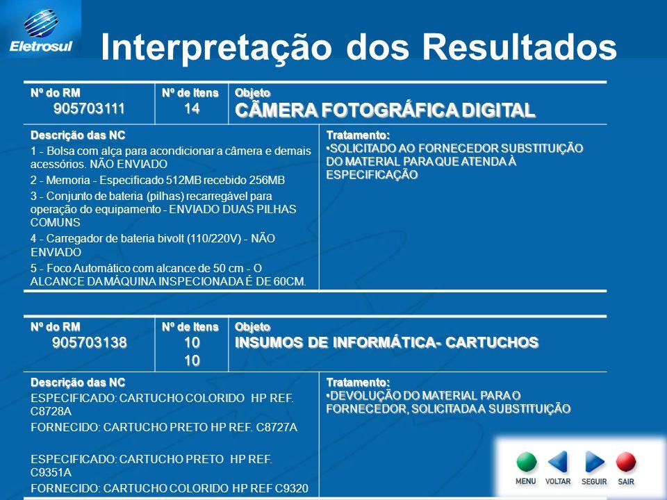 Interpretação dos Resultados Nº do RM 905703111 Nº de Itens 14Objeto CÃMERA FOTOGRÁFICA DIGITAL Descrição das NC 1 - Bolsa com alça para acondicionar