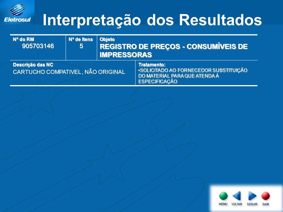 Interpretação dos Resultados Nº do RM 905703146 Nº de Itens 5Objeto REGISTRO DE PREÇOS - CONSUMÍVEIS DE IMPRESSORAS Descrição das NC CARTUCHO COMPATIV