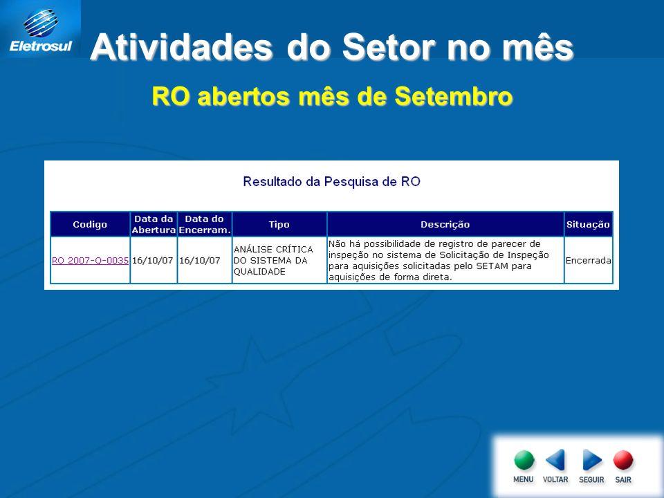 Atividades do Setor no mês RO abertos mês de Setembro