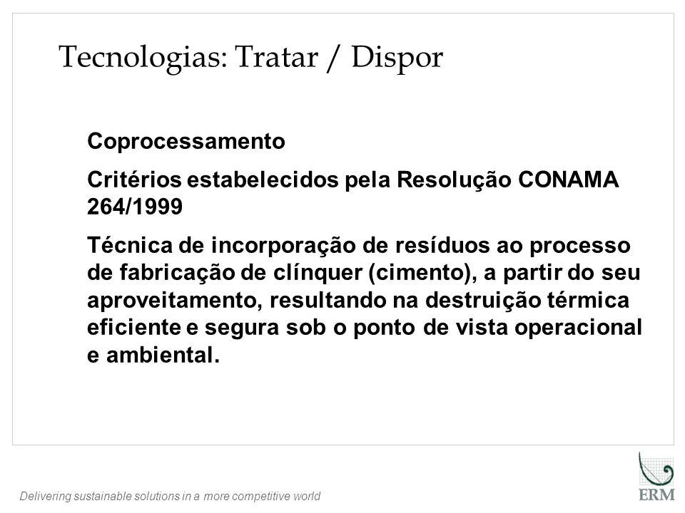 Delivering sustainable solutions in a more competitive world Fonte: TSL Tecnologias: Tratar / Dispor Arco de Plasma