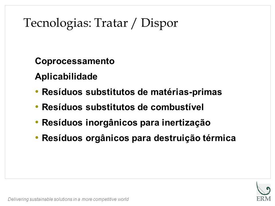Delivering sustainable solutions in a more competitive world Tecnologias: Tratar / Dispor Coprocessamento
