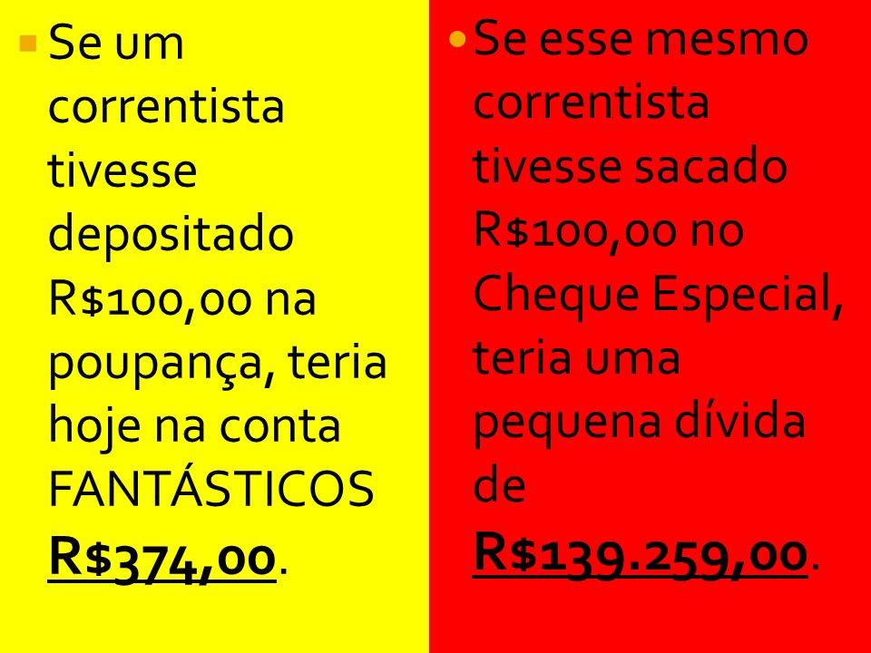 Com R$100,00 do Cheque Especial, ficaria devendo 5 carros populares (aprox.) Com R$100,00 da poupança, conseguiria comprar apenas 2 pneus.