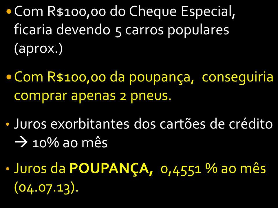 Com R$100,00 do Cheque Especial, ficaria devendo 5 carros populares (aprox.) Com R$100,00 da poupança, conseguiria comprar apenas 2 pneus. Juros exorb