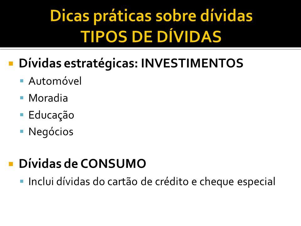 Dívidas estratégicas: INVESTIMENTOS Automóvel Moradia Educação Negócios Dívidas de CONSUMO Inclui dívidas do cartão de crédito e cheque especial