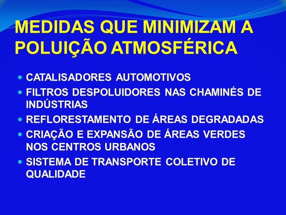 MEDIDAS QUE MINIMIZAM A POLUIÇÃO ATMOSFÉRICA CATALISADORES AUTOMOTIVOS FILTROS DESPOLUIDORES NAS CHAMINÉS DE INDÚSTRIAS REFLORESTAMENTO DE ÁREAS DEGRADADAS CRIAÇÃO E EXPANSÃO DE ÁREAS VERDES NOS CENTROS URBANOS SISTEMA DE TRANSPORTE COLETIVO DE QUALIDADE