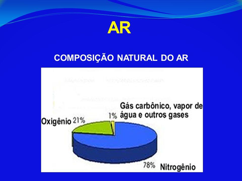 AR COMPOSIÇÃO NATURAL DO AR