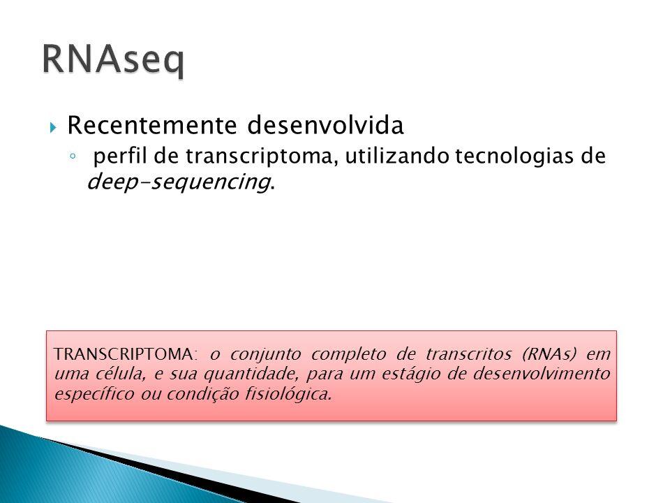 Recentemente desenvolvida perfil de transcriptoma, utilizando tecnologias de deep-sequencing. TRANSCRIPTOMA: o conjunto completo de transcritos (RNAs)