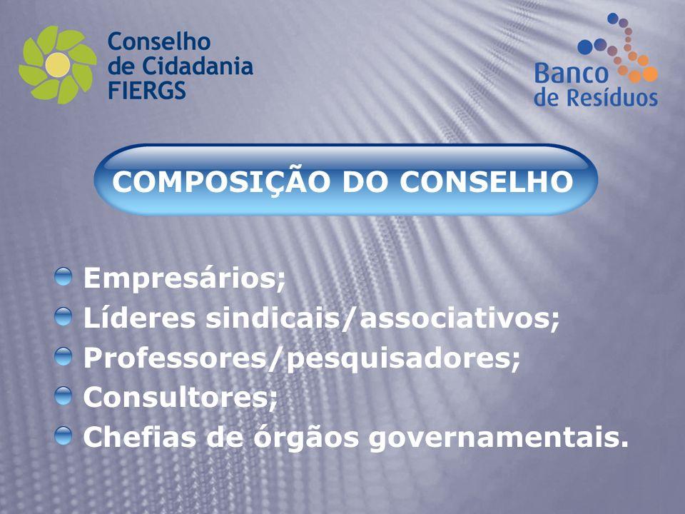Empresários; Líderes sindicais/associativos; Professores/pesquisadores; Consultores; Chefias de órgãos governamentais. COMPOSIÇÃO DO CONSELHO