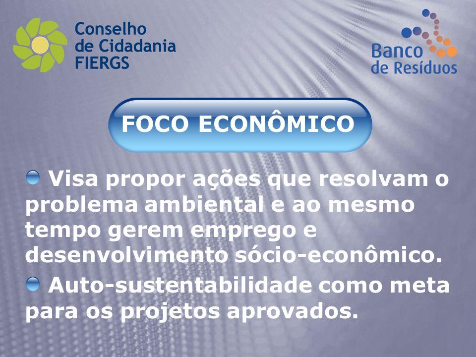FOCO ECONÔMICO Visa propor ações que resolvam o problema ambiental e ao mesmo tempo gerem emprego e desenvolvimento sócio-econômico. Auto-sustentabili