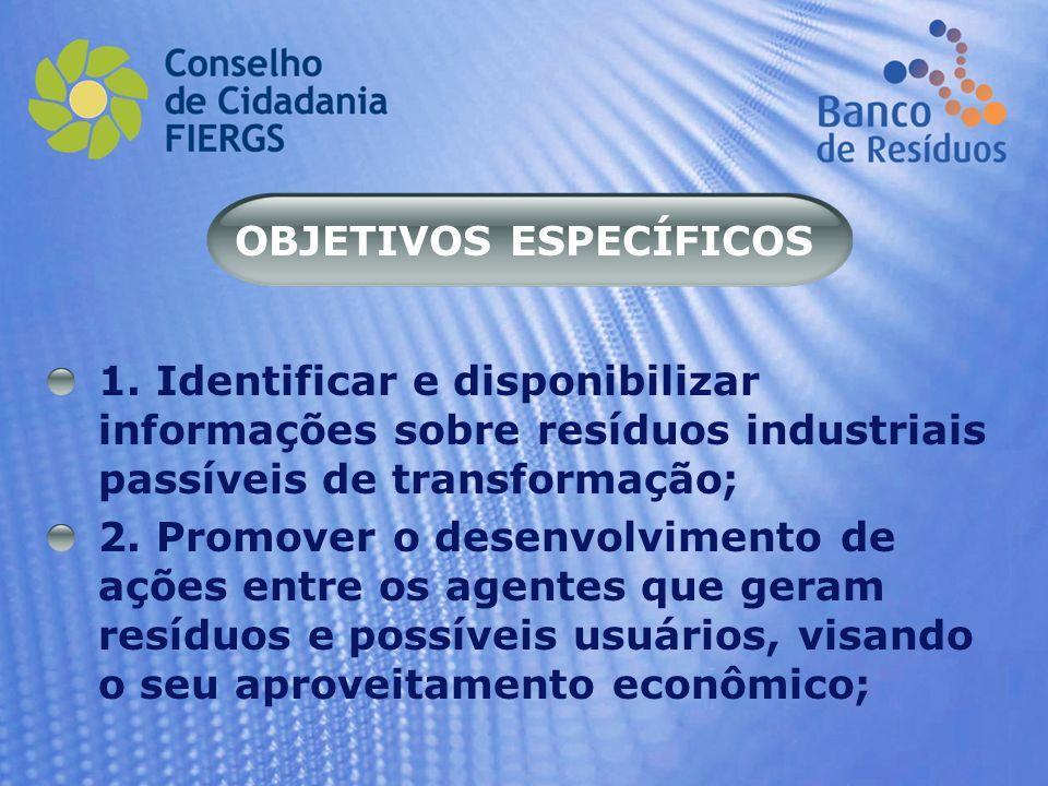 OBJETIVOS ESPECÍFICOS 1. Identificar e disponibilizar informações sobre resíduos industriais passíveis de transformação; 2. Promover o desenvolvimento
