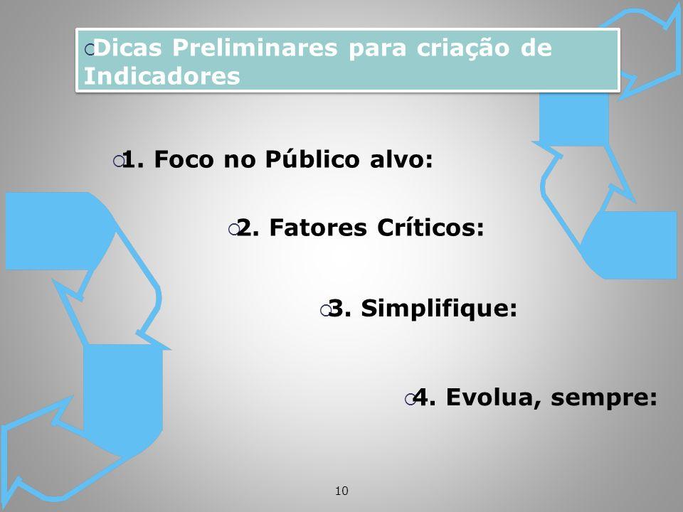10 1. Foco no Público alvo: 2. Fatores Críticos: 3. Simplifique: 4. Evolua, sempre: Dicas Preliminares para criação de Indicadores