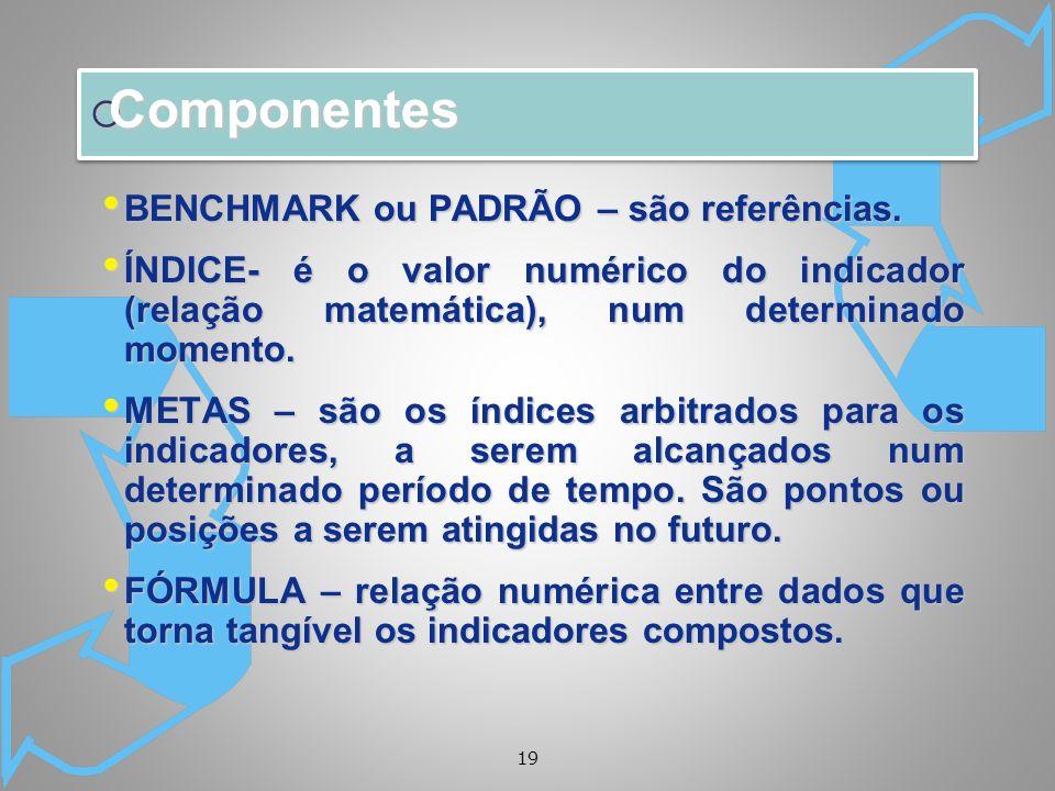 19 Componentes Componentes BENCHMARK ou PADRÃO – são referências. BENCHMARK ou PADRÃO – são referências. ÍNDICE- é o valor numérico do indicador (rela