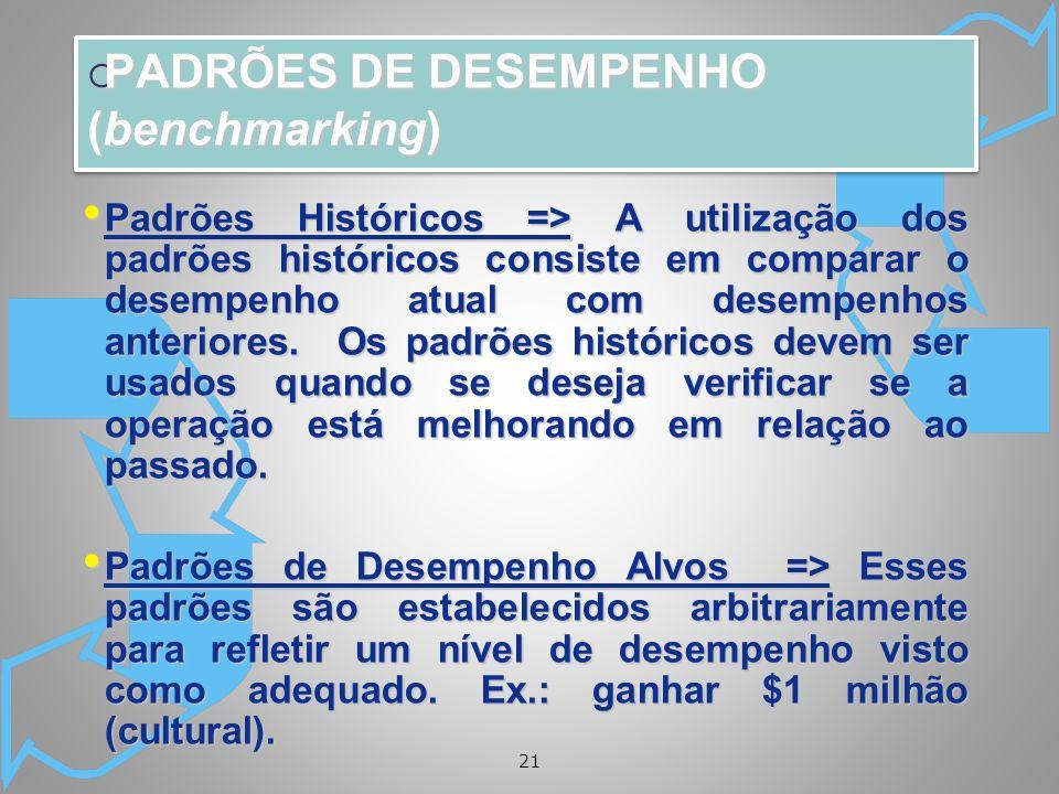 21 PADRÕES DE DESEMPENHO (benchmarking) PADRÕES DE DESEMPENHO (benchmarking) Padrões Históricos => A utilização dos padrões históricos consiste em com