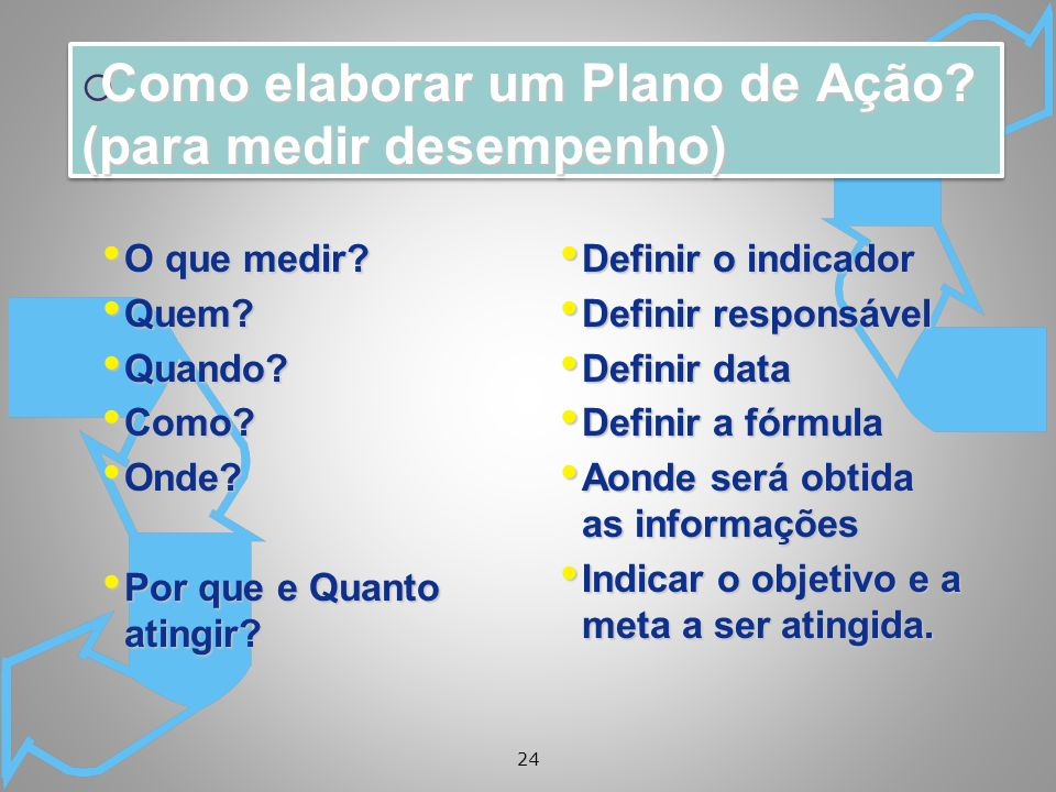 24 Como elaborar um Plano de Ação? (para medir desempenho) Como elaborar um Plano de Ação? (para medir desempenho) O que medir? O que medir? Quem? Que