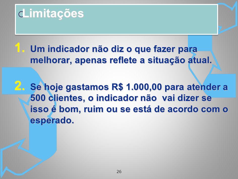 26 Limitações Limitações 1. Um indicador não diz o que fazer para melhorar, apenas reflete a situação atual. 2. Se hoje gastamos R$ 1.000,00 para aten
