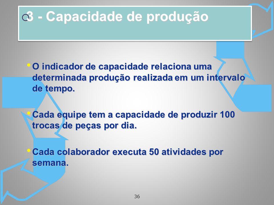 36 3 - Capacidade de produção 3 - Capacidade de produção O indicador de capacidade relaciona uma determinada produção realizada em um intervalo de tempo.