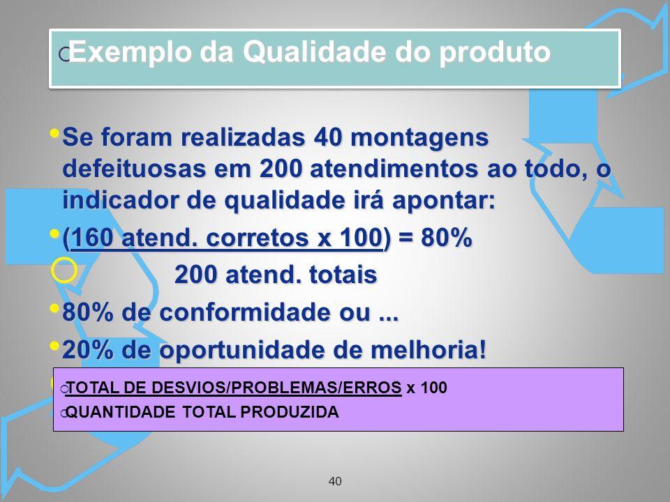 40 Exemplo da Qualidade do produto Exemplo da Qualidade do produto Se foram realizadas 40 montagens defeituosas em 200 atendimentos ao todo, o indicad