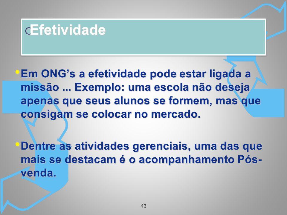 43 Efetividade Efetividade Em ONGs a efetividade pode estar ligada a missão...