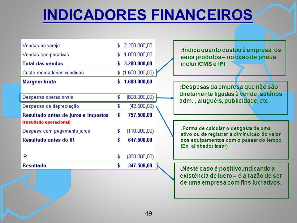 49 Indica quanto custou à empresa os seus produtos – no caso de pneus inclui ICMS e IPI Despesas da empresa que não são diretamente ligadas à venda: salários adm., aluguéis, publicidade, etc.