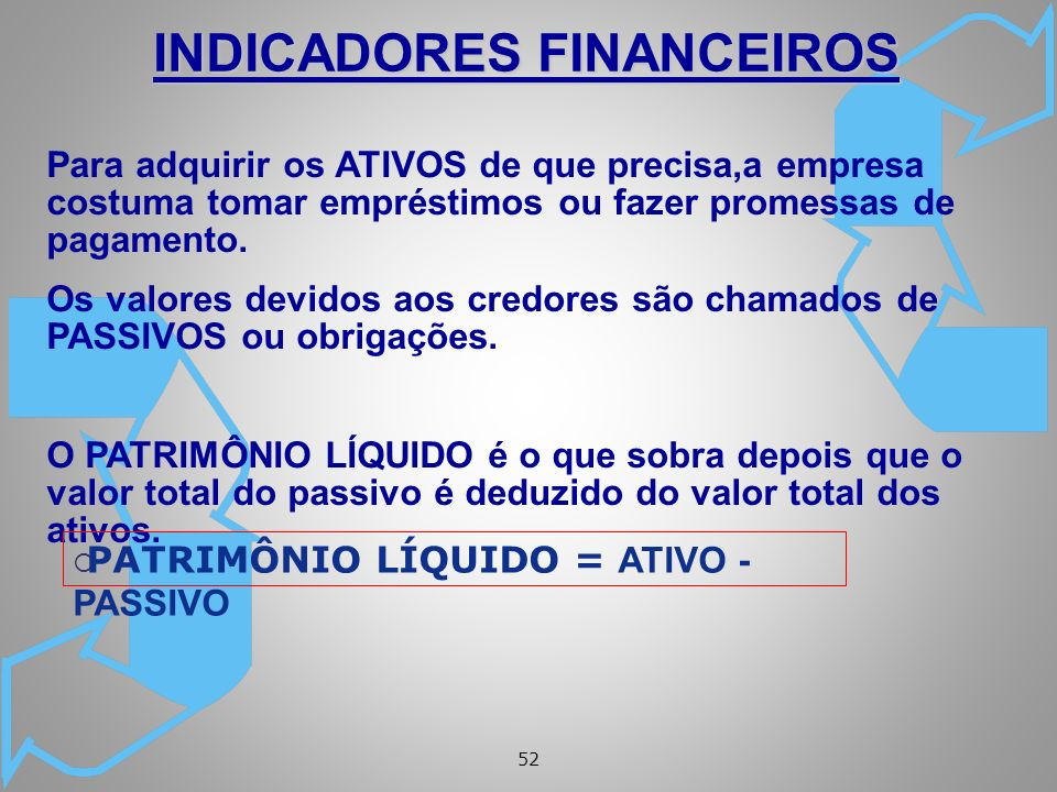 52 Para adquirir os ATIVOS de que precisa,a empresa costuma tomar empréstimos ou fazer promessas de pagamento. Os valores devidos aos credores são cha