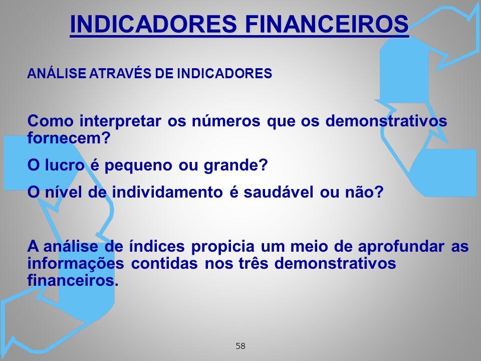 58 ANÁLISE ATRAVÉS DE INDICADORES Como interpretar os números que os demonstrativos fornecem.