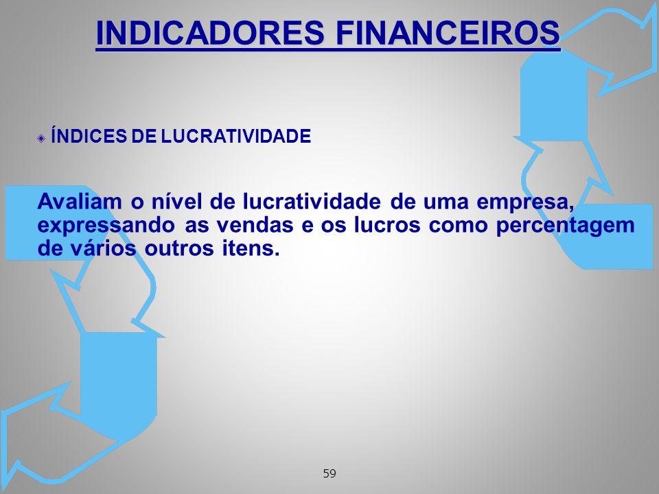 59 ÍNDICES DE LUCRATIVIDADE Avaliam o nível de lucratividade de uma empresa, expressando as vendas e os lucros como percentagem de vários outros itens