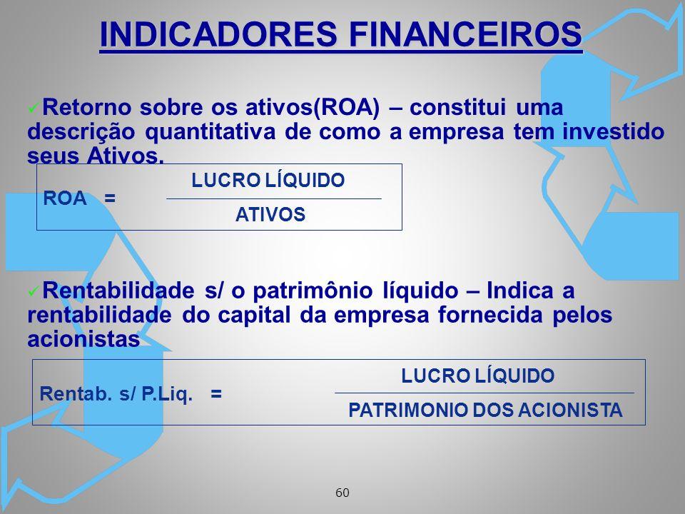 60 ü Retorno sobre os ativos(ROA) – constitui uma descrição quantitativa de como a empresa tem investido seus Ativos. ROA = LUCRO LÍQUIDO ATIVOS ü Ren