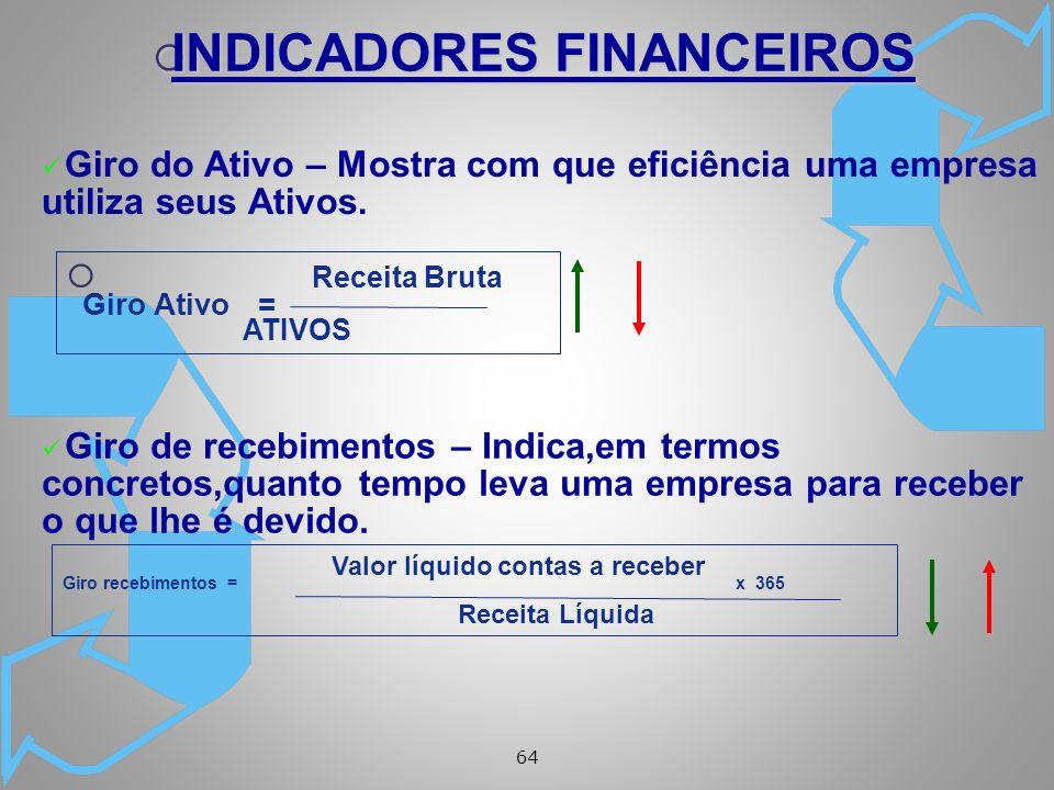 64 ü Giro do Ativo – Mostra com que eficiência uma empresa utiliza seus Ativos. Giro Ativo = Receita Bruta ATIVOS ü Giro de recebimentos – Indica,em t