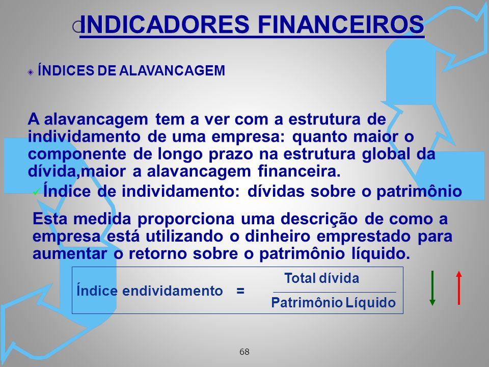 68 ÍNDICES DE ALAVANCAGEM A alavancagem tem a ver com a estrutura de individamento de uma empresa: quanto maior o componente de longo prazo na estrutura global da dívida,maior a alavancagem financeira.