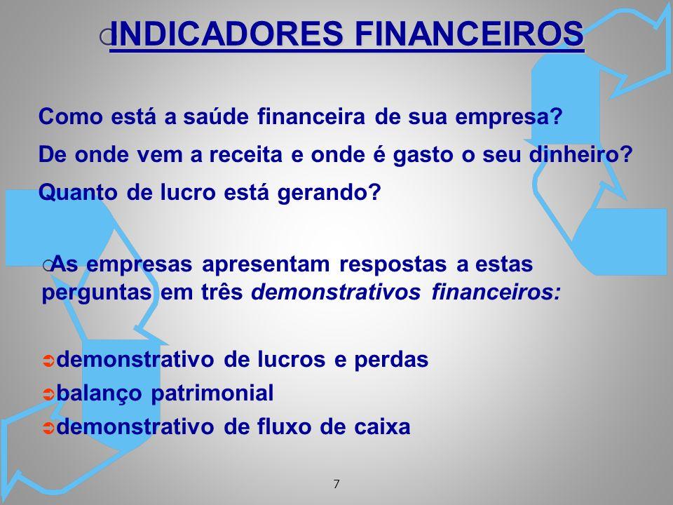 7 INDICADORES FINANCEIROS INDICADORES FINANCEIROS Como está a saúde financeira de sua empresa? De onde vem a receita e onde é gasto o seu dinheiro? Qu
