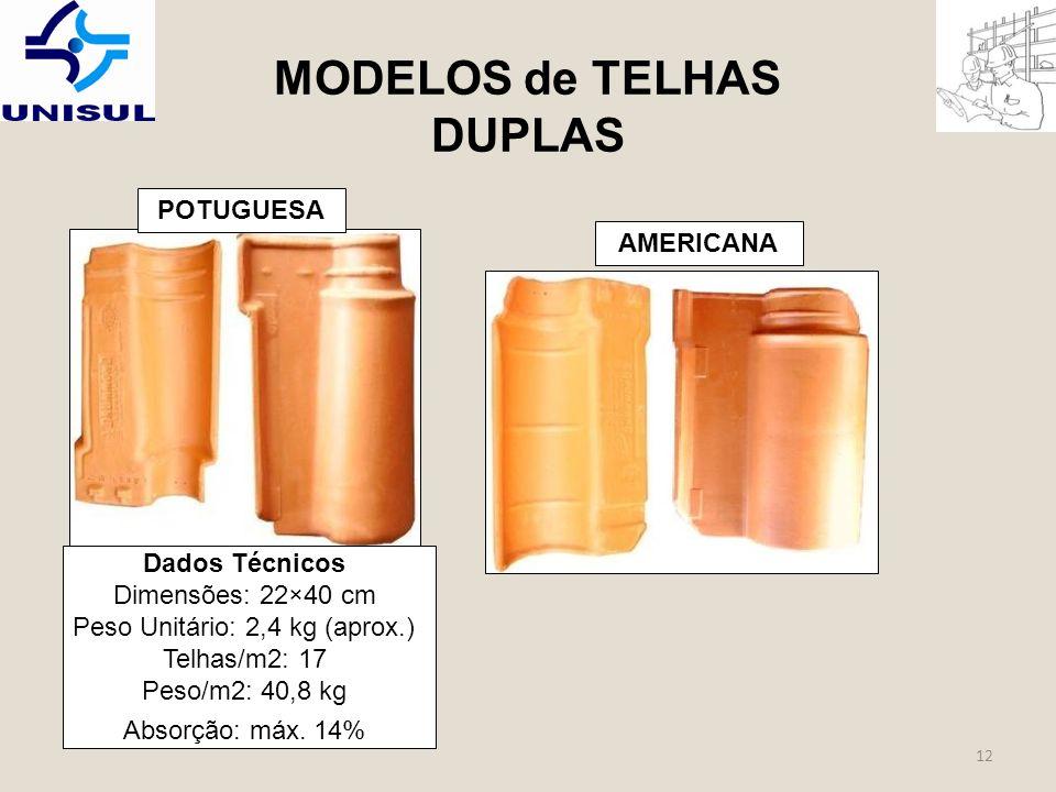 12 POTUGUESA AMERICANA MODELOS de TELHAS DUPLAS Dados Técnicos Dimensões: 22×40 cm Peso Unitário: 2,4 kg (aprox.) Telhas/m2: 17 Peso/m2: 40,8 kg Absorção: máx.