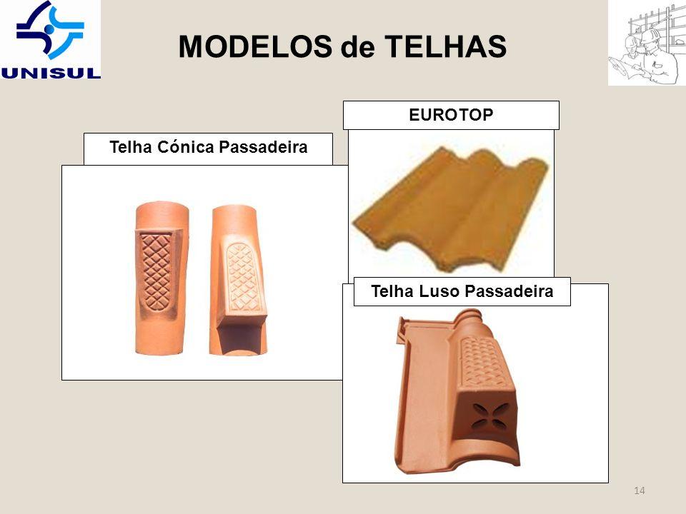 14 Telha Cónica Passadeira EUROTOP Telha Luso Passadeira MODELOS de TELHAS