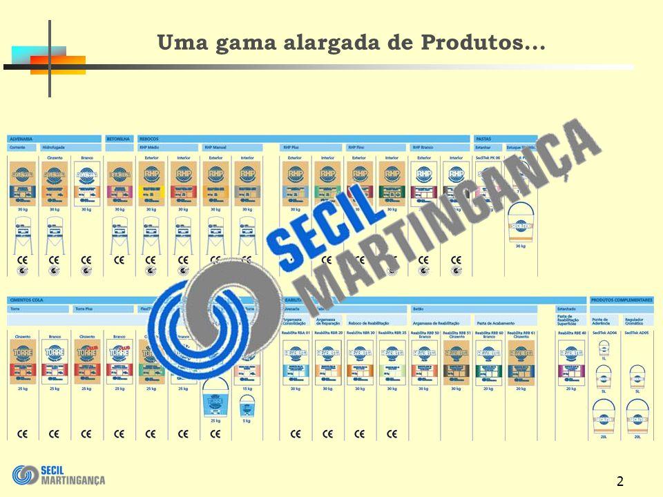 2 Uma gama alargada de Produtos...